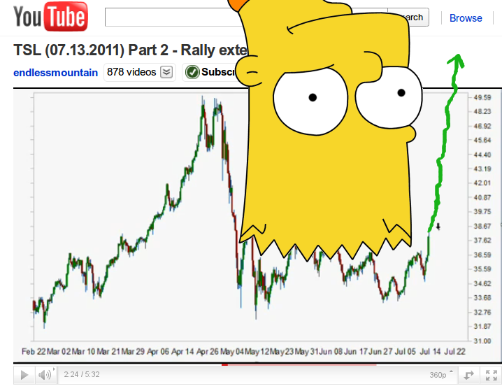 Reverse Bart Simpson pattern forming in silver